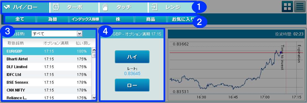 365UPの取引方法1