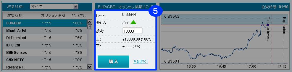 365UPの取引方法2