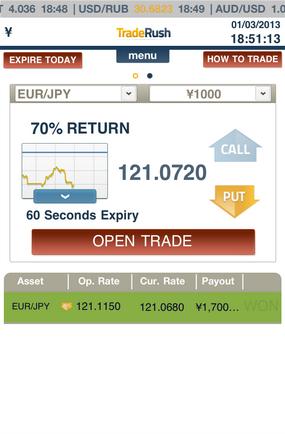トレードラッシュのスマートフォン用アプリ取引