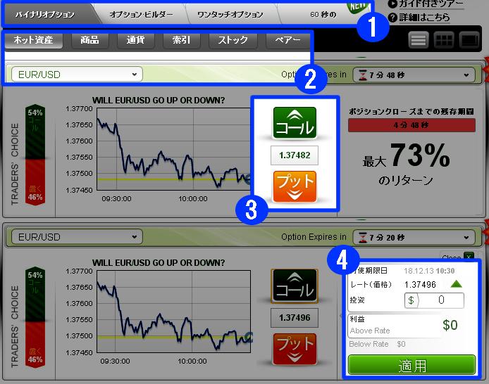 TraderXPの取引方法